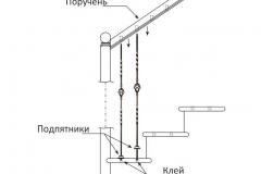 1421664045_ironballusterinstallation